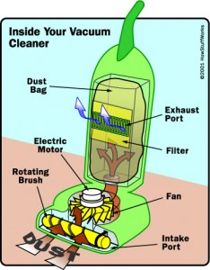 vacuum-cleaner-diagram[1]